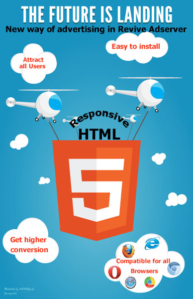 Revive Adserver HTML5 Ads